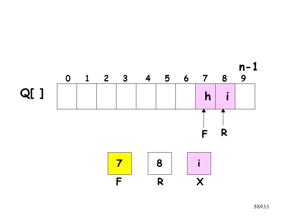 n-1 0 1 2 3 4 5 6 7 8 9 Q[ ] h i F R 7 8 i F R X